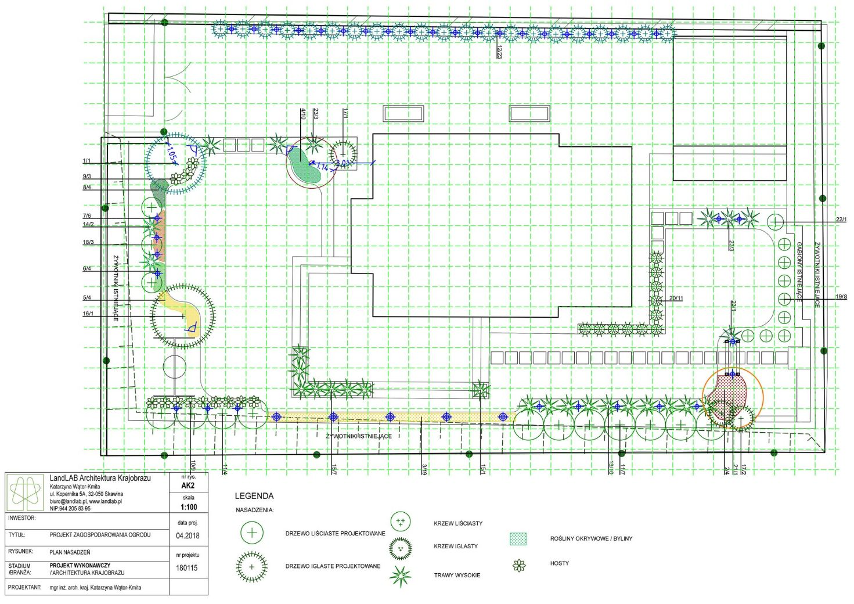 Projekt Ogrodu Minimalistycznego przy domu w Rododendronach Archon